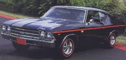 Chevelle Body Decal Kit 1969